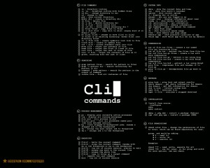 Linux Wallpaper - CLI Cheat Sheet