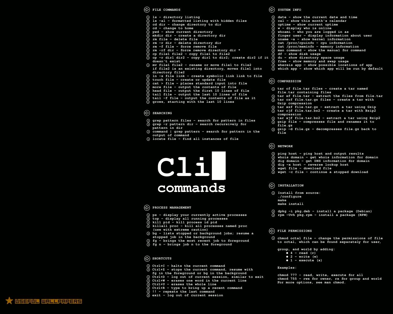 Linux Wallpaper - CLI Cheat Sheet