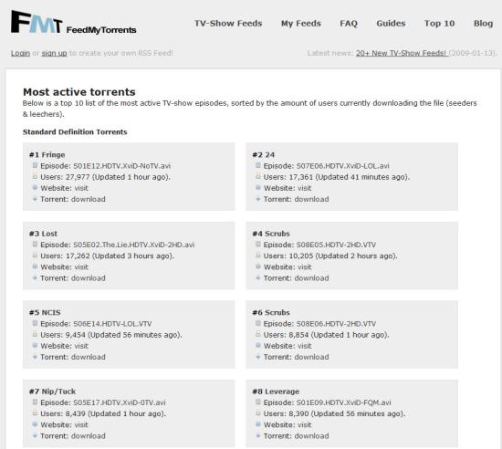 FeedMyTorrents: Top 10