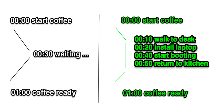 routine_1_coffee