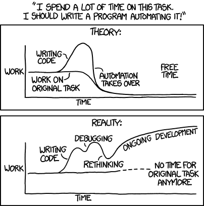 xkcd-automation