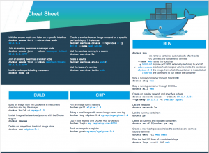 docker_cheat_sheet