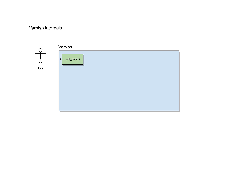 varnish_explained_019